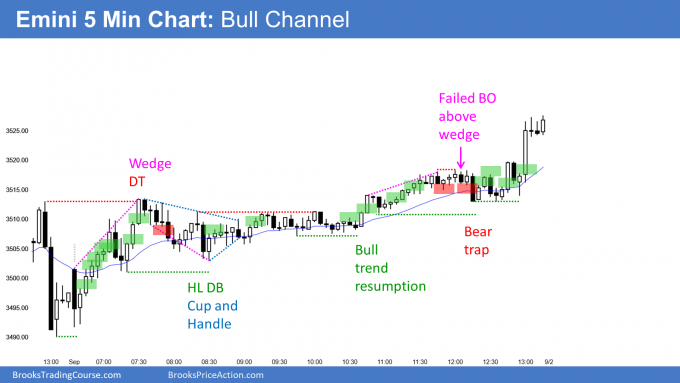 Emini bull channel and bull trend resumption