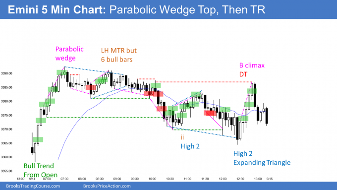 Emini parabolic wedge buy climax and then trending trading range day