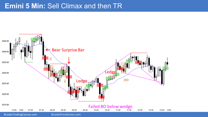 Emini sell climax and then weak trend reversal up into trading range