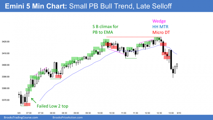 Emini small pullback bull trend with late profit taking selloff