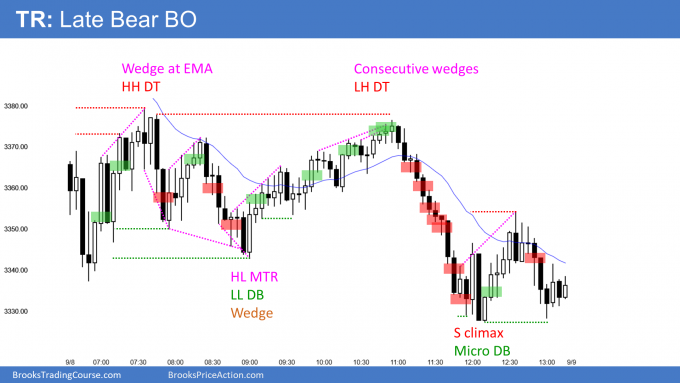 Emini trading range with late bear breakout.