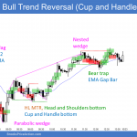 Emini Low 2 bear flag then cup and handle plus head and shoulders bottom