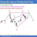 Emini SP500 futures daily chart wedge bull flag reversal