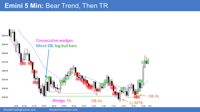 Emini bear trend and then trading range