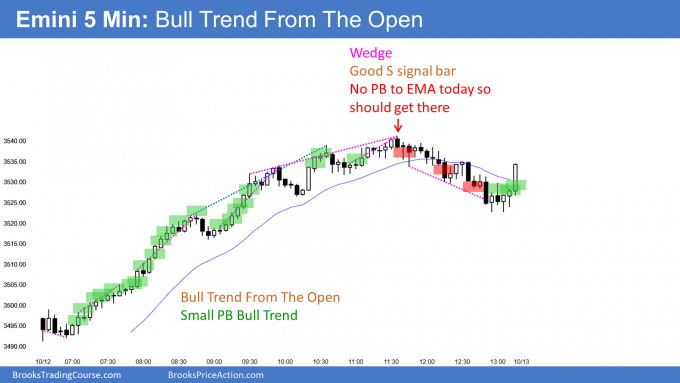 Emini bull trend from the open and small pullback bull trend