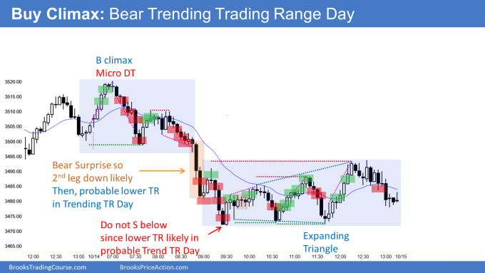 Emini buy climax in bear trending trading range day