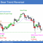 Emini lower low double bottom and then bear trend reversal