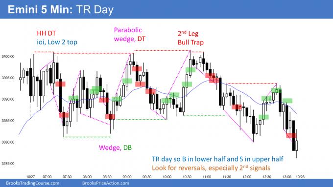 Emini trading range day and Emini follow-through selling