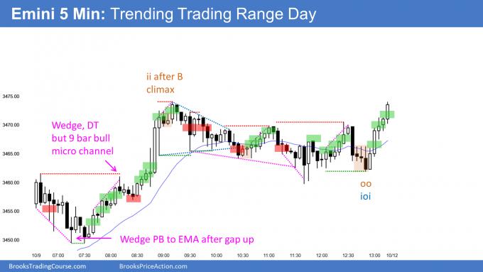 Emini trending trading range day