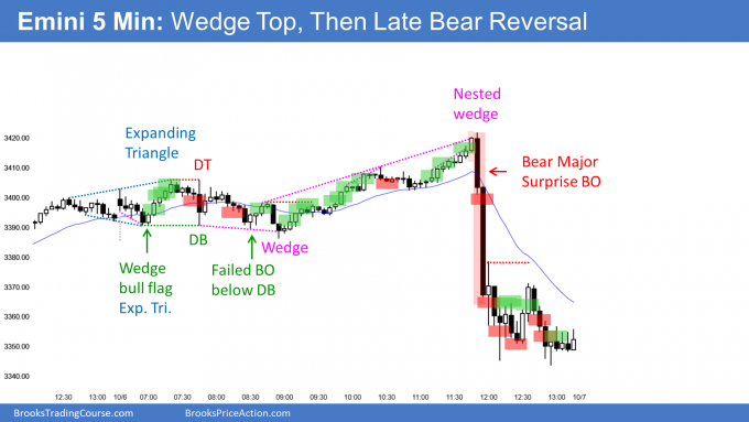 Emini wedge bull flag and then bear trend reversal