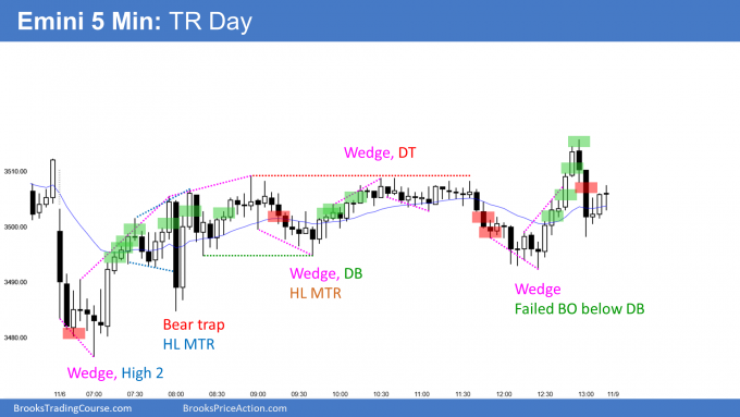 Emini High 2 bottom and then trading range day