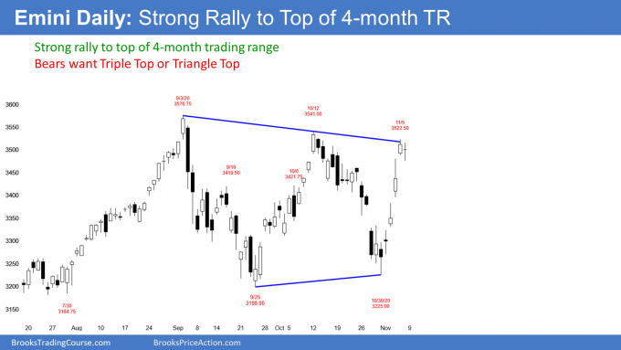 S&P500 Emini High 1 bull flag on daily chart with strong rally to top of trading range and triangle top
