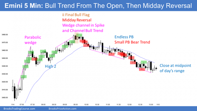 Emini Spike and Channel bull trend and ii Final Flag