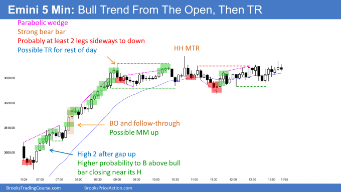 Emini bull trend from the open then buy climax and trading range. Near all-time high.