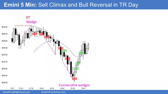 Emini consecutive wedge bottoms and climactic reversal up