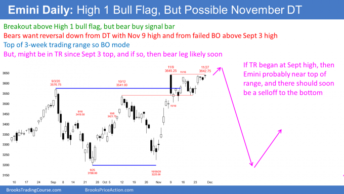 Emini daily S&P500 Futures candlestick chart breaking above weak High 1 bull flag buy signal bar but possible double top