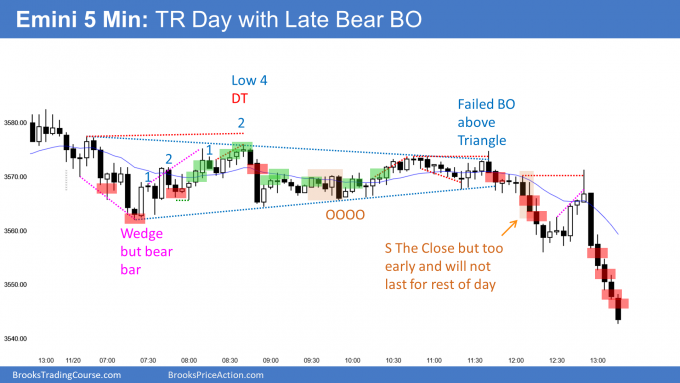 Emini trading range day with late bear breakout