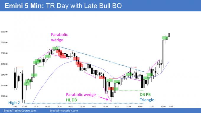 Emini triangle trading range with late bull breakout