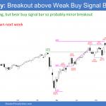Emini weekly SP500 Futures chart breaking above weak High 1 bull flag buy signal bar at all time high