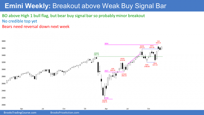 Emini weekly S&P500 Futures candlestick chart breaking above weak High 1 bull flag buy signal bar at all time high.png