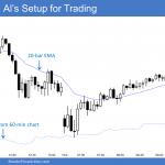 Al Brooks - My Setup for Day Trading