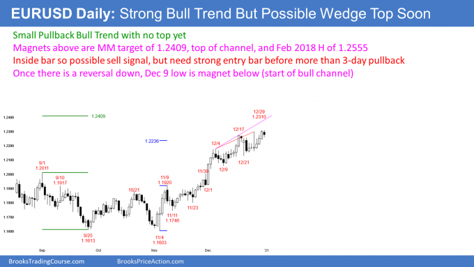 EURUSD Forex wedge top in small pullback bull trend