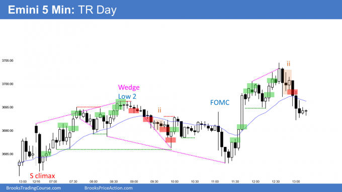 Emini FOMC trading range day at all time high in yearend small pullback bull trend