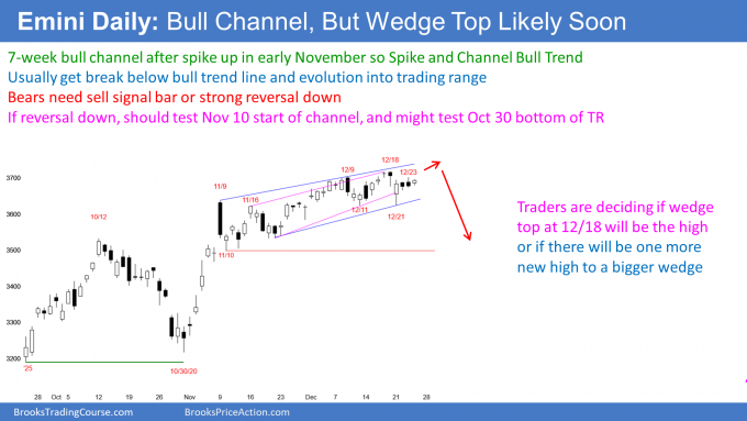 Emini bull channel but wedge top soon, after possible new all-time high