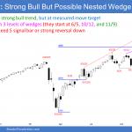 Emini SP500 futures weekly chart has weak follow-through after big bull breakout