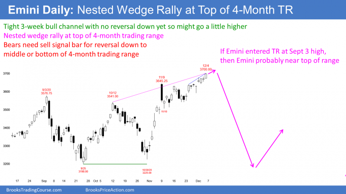 Emini S&P500 stock index futures daily candlestick chart has nested wedge rally at top of trading range