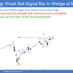 Emini SP500 stock index futures weekly chart has weak sell signal bar at measured move and top of wedge