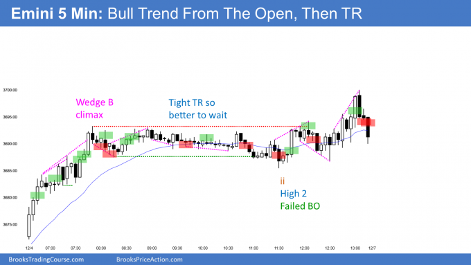 Emini bull trend from the open and then trend resumption up