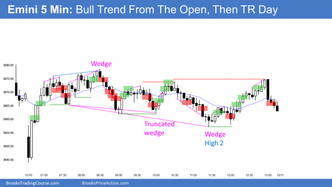 Emini bull trend from the open then trading range. Weak High 1 bull flag