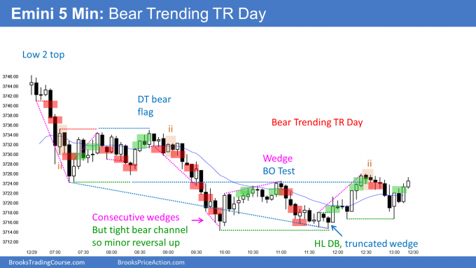 Emini outside down and bear trending trading range day