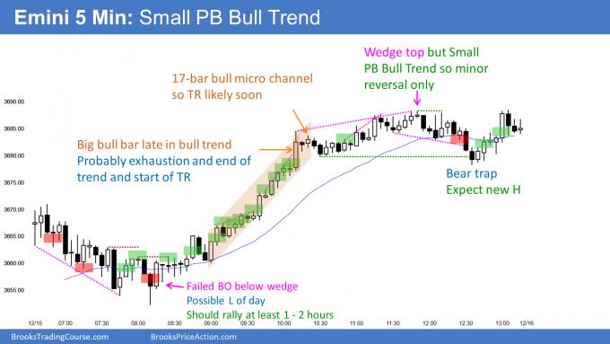 Emini small pullback bull trend. Emini inside bar on daily chart.