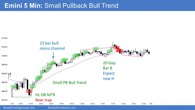 Emini small pullback bull trend and micro wedge