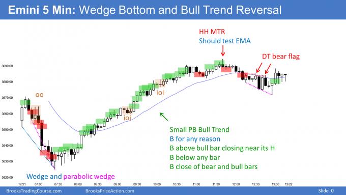 Emini wedge bottom and Small Pullback Bull Trend. High 1 buy signal bar on daily chart.