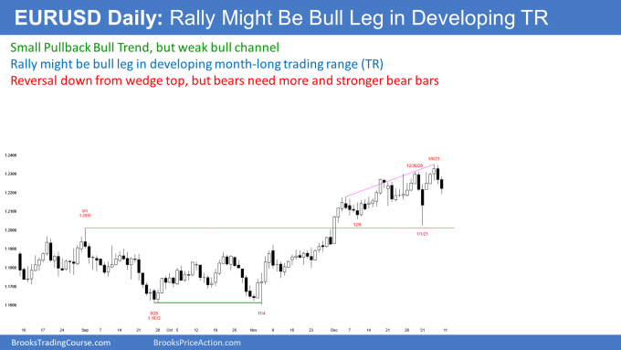 EURUSD Forex daily candlestick chart has weak Small Pullback Bull Trend