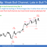 EURUSD Forex weak bull channel and late in bull trend