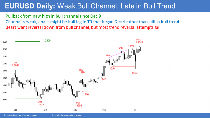 EURUSD Forex weak bull channel and possible bull leg in trading range