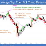 Emini 2nd Leg Trap and doji trading range day