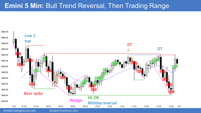 Emini Low 2 top then midday bull trend reversal from wedge bottom. Emin all-time high