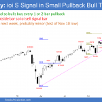 Emini SP500 futures weekly chart has ioi sell signal bar in buy climax