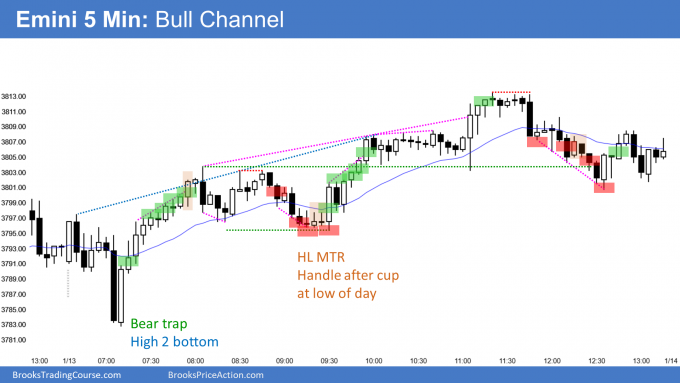 Emini bull channel - with January buy climax ignoring impeachment