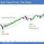 Emini huge bull trend from the open