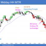 Emini had midday Higher high major trend reversal