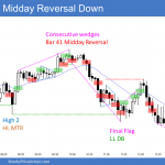 Emini inside day and midday reversal