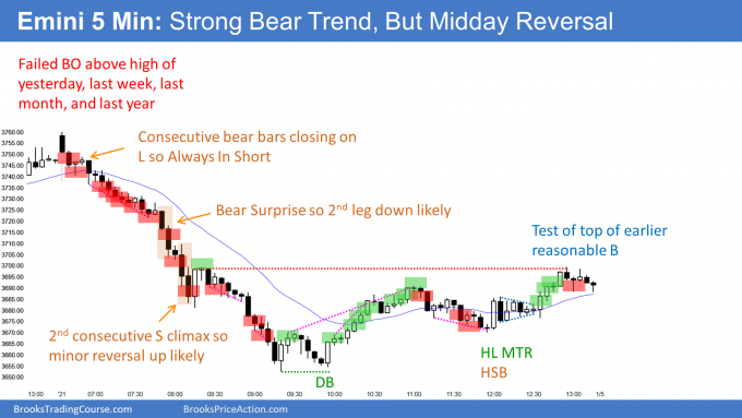 Emini outside down bear trend and midday reversal up