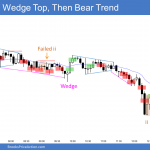 Emini wedge top and then bear channel