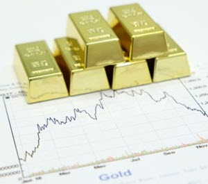 Gold Bars and Futures Chart. Market outlook 2021 gold futures.